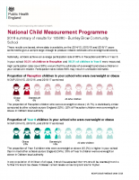 National Child Measurement Programme Results